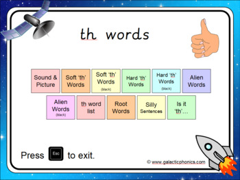 The 'th' Phonics PowerPoint