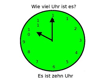 The time / Telling the time / What time is it?