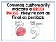 The use of Comma (Posters)