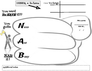 The verb TENER - graphic organizer of common uses