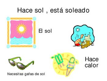 The weather in Spanish