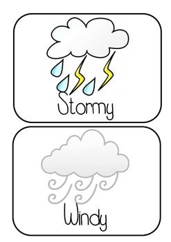 The weather today