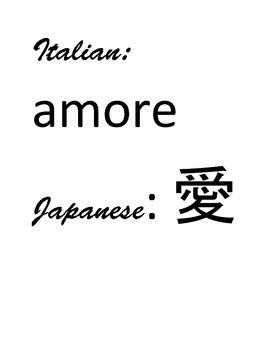 The word LOVE in different languages Valentine's Day