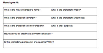 Theater / Film Monologue Character Analysis Webquest