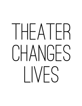 Seven Theater Posters for Your Acting or Drama Class