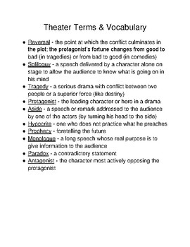 Theater Terms Vocabulary and Quizzes