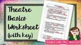 Theatre Basics with Key