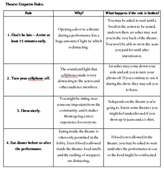 Theatre Audience Etiquette Drama Lesson Handout by The ...