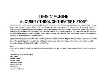 Theatre History Project