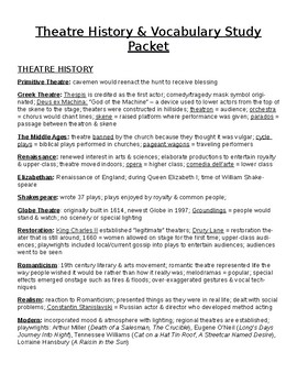Theatre History & Vocabulary Study Packet
