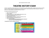 Theatre History Written Exam