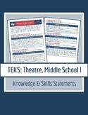 Theatre: Middle School I TEKS Snapshot