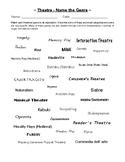 Theatre - Name the Genre