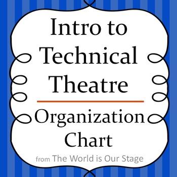 Theatre Management Organization Chart Drama Graphic Organi