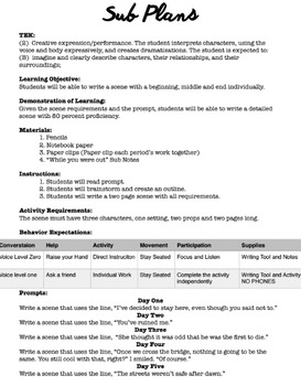 Theatre Playwriting Sub Lesson Plan