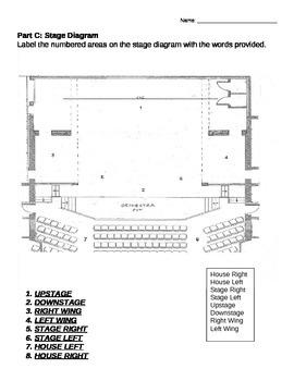 Theatre Terms / Tableau Elements Quiz