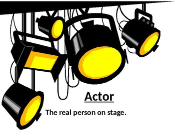 Theatre Terms and Stage Direction PowerPoint