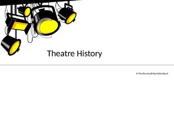 Theatre Timeline Powerpoint/Poster