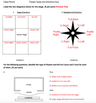 Theatre Types and Directions Quiz