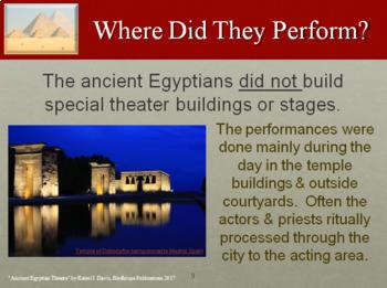 Ancient Egyptian Theatre Mini-Unit, History of Theater/Drama