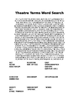 Theatre Terms: Word Search and Definitions