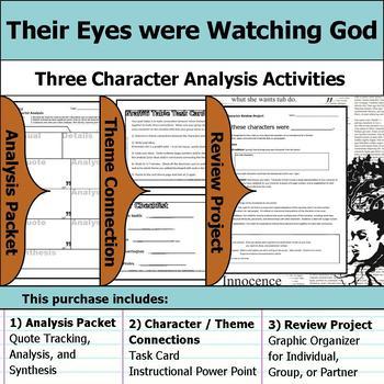 Their eyes were watching god socratic