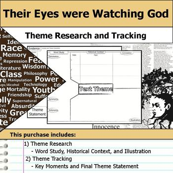 Their Eyes were Watching God - Theme Tracking Notes - Etymology & Context