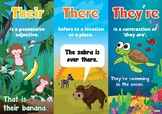Homophones - Their, There & They're Poster