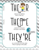 Their They're and There Poster