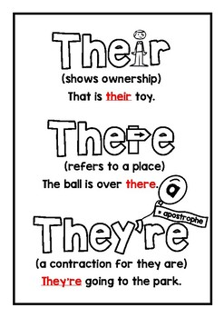 Their, there and they're poster