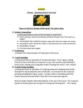 "Thematic Analysis - ""The Lottery Rose"" by Irene Hunt"