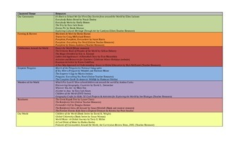 Thematic Grade 2 Long Range Plans