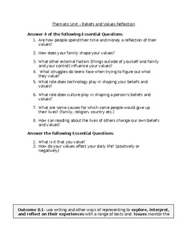 Thematic Unit Beliefs and Values Reflection