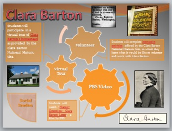 Thematic Unit Clara Barton (Lang. Arts, Social Studies, Science, Character Ed.)