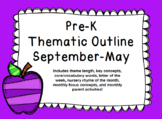 Year-Long Thematic Unit Outline for Pre-K