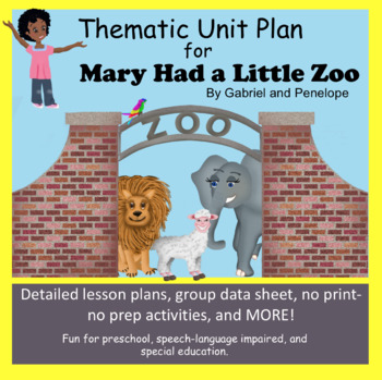 Zoo Thematic Unit Plan
