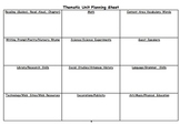 Thematic Unit Planning Sheet
