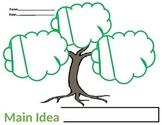 Thematic Unit Reading Summarizing Main Ideas Lesson Materials & Assessment