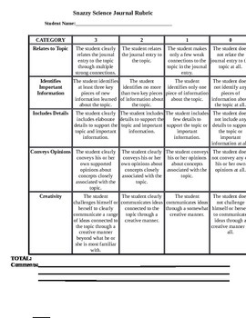 Thematic Unit Science Recycling Lesson Assessment