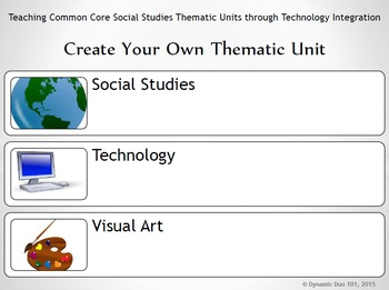Thematic Unit Teacher Team Brainstorming Template
