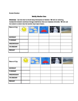 Thematic Weather Unit