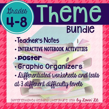 Theme in Literature Bundle