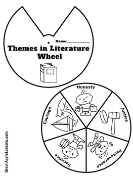 Teaching Theme Activity | Theme In Reading | Theme in Literature Activity