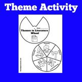 Finding Theme   Identifying Theme   Teaching Theme   Activity