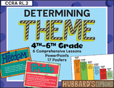 Literary Theme Unit to Find / Determine & Identify Theme in Literature & Posters