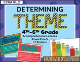 Teaching Theme/ Determining Theme Statement/  Finding Them