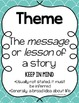 Theme in Literature Activities & Posters