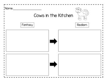 Theme 8: Cows in the Kitchen (Realism & Fantasy)