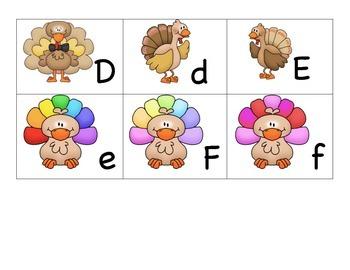 Theme ABC's: Turkey ABC's