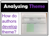 Theme Development Analysis
